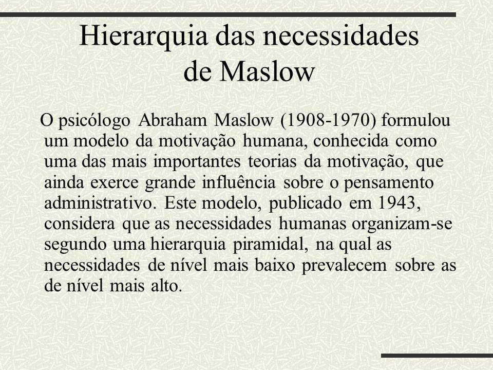 Hierarquia das necessidades de Maslow O psicólogo Abraham Maslow (1908-1970) formulou um modelo da motivação humana, conhecida como uma das mais impor