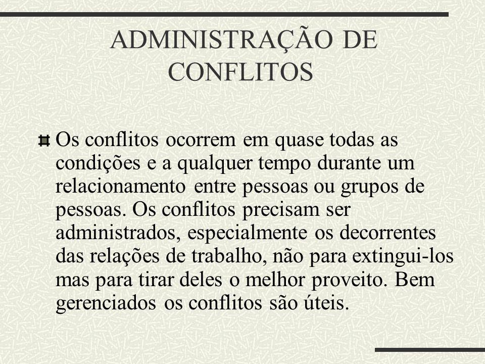 Os conflitos ocorrem em quase todas as condições e a qualquer tempo durante um relacionamento entre pessoas ou grupos de pessoas. Os conflitos precisa