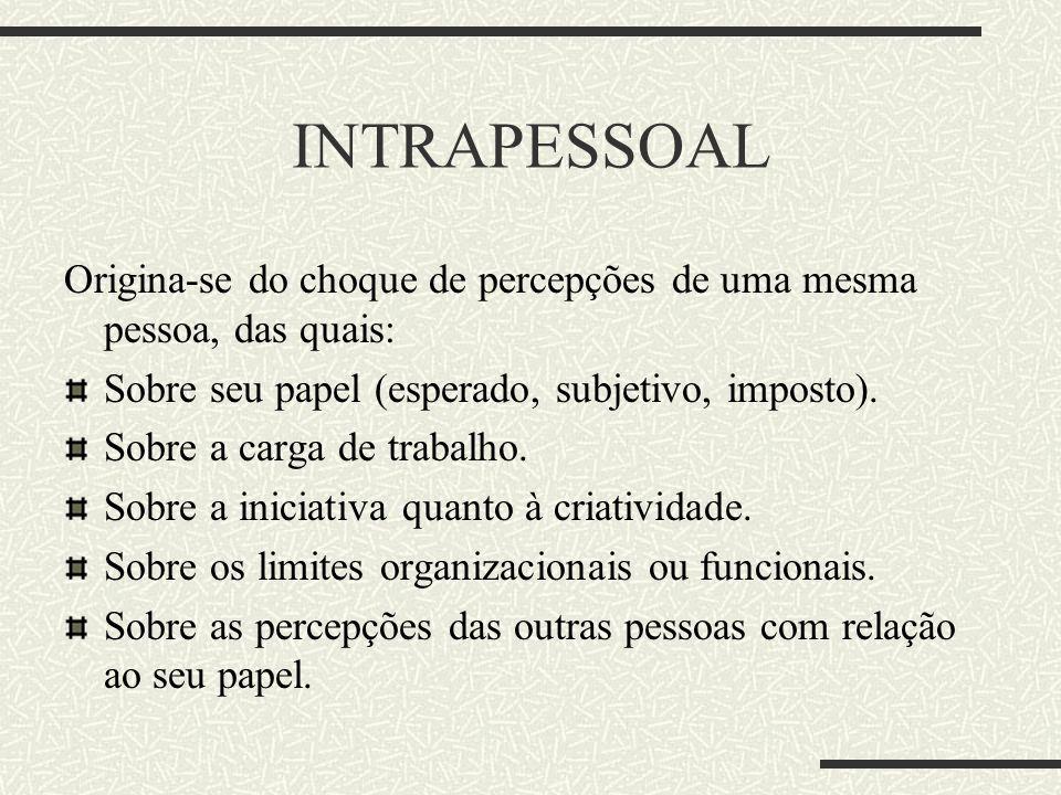 INTRAPESSOAL Origina-se do choque de percepções de uma mesma pessoa, das quais: Sobre seu papel (esperado, subjetivo, imposto). Sobre a carga de traba