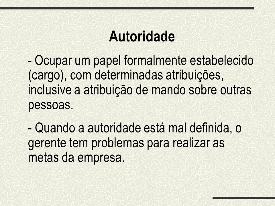Autoridade - Ocupar um papel formalmente estabelecido (cargo), com determinadas atribuições, inclusive a atribuição de mando sobre outras pessoas. - Q