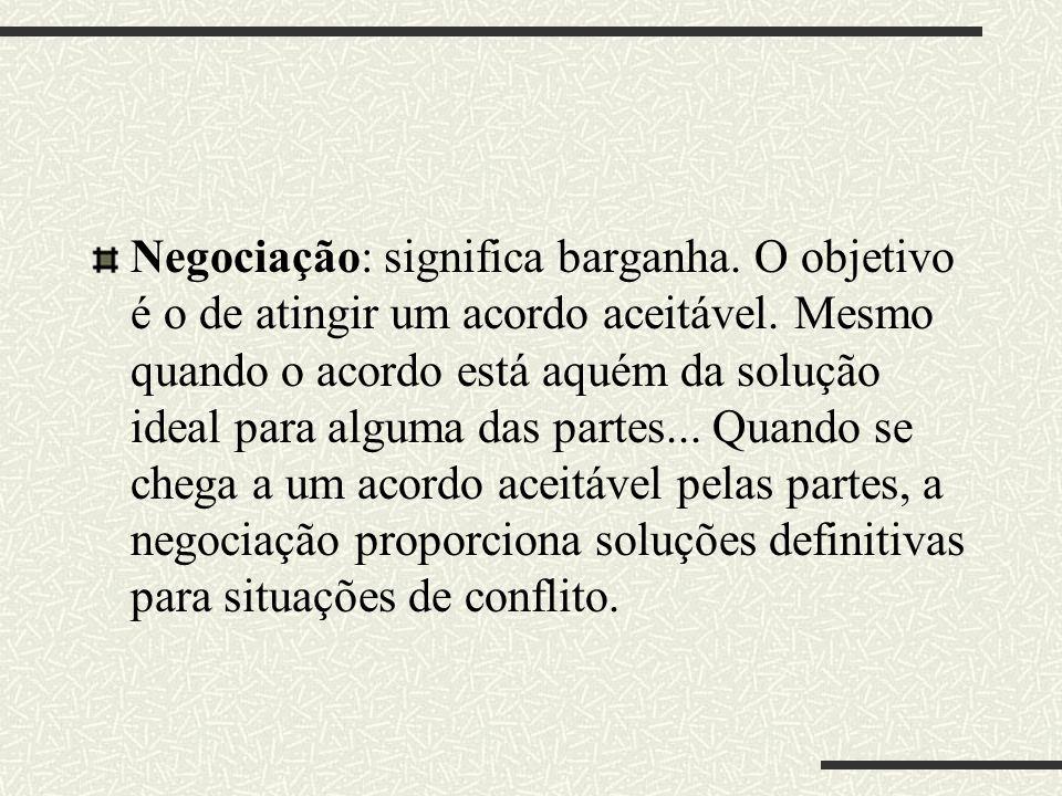 Negociação: significa barganha. O objetivo é o de atingir um acordo aceitável. Mesmo quando o acordo está aquém da solução ideal para alguma das parte