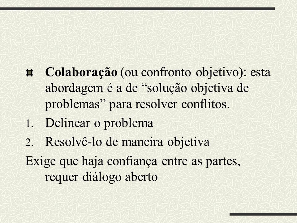 Colaboração (ou confronto objetivo): esta abordagem é a de solução objetiva de problemas para resolver conflitos. 1. Delinear o problema 2. Resolvê-lo