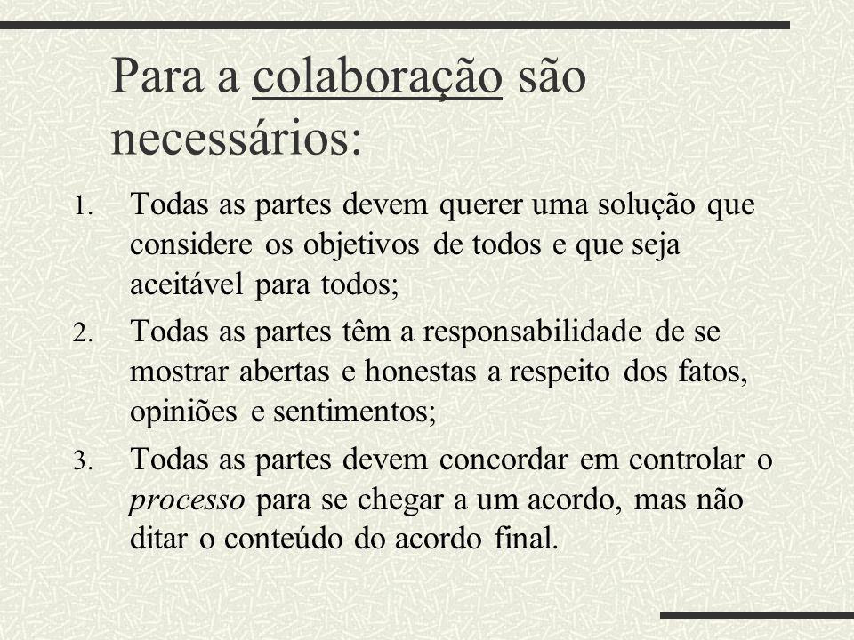 Para a colaboração são necessários: 1. Todas as partes devem querer uma solução que considere os objetivos de todos e que seja aceitável para todos; 2