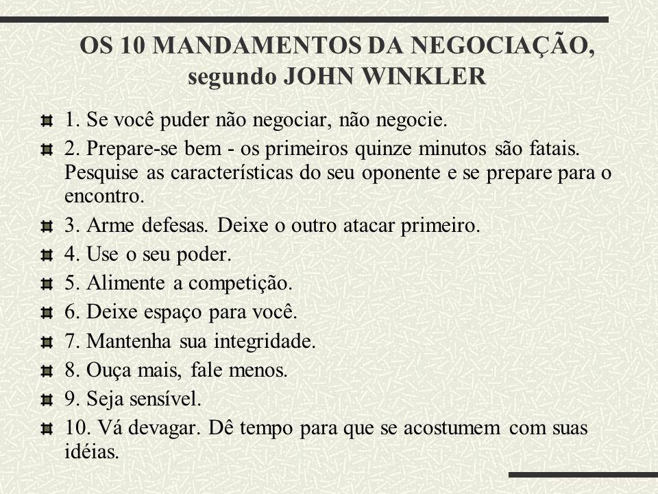 OS 10 MANDAMENTOS DA NEGOCIAÇÃO, segundo JOHN WINKLER 1. Se você puder não negociar, não negocie. 2. Prepare-se bem - os primeiros quinze minutos são