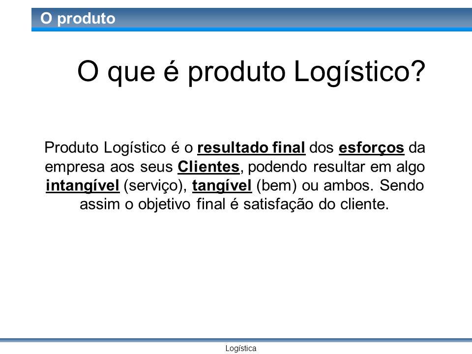 Logística O produto Produto Logístico é o resultado final dos esforços da empresa aos seus Clientes, podendo resultar em algo intangível (serviço), tangível (bem) ou ambos.