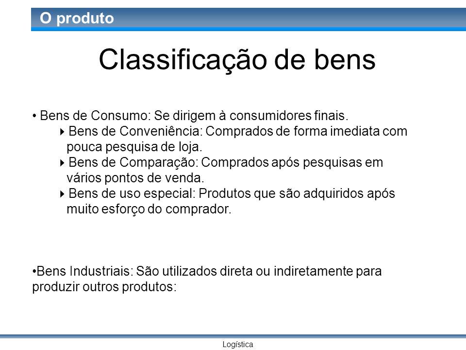 Logística O produto Classificação de bens Bens de Consumo: Se dirigem à consumidores finais.
