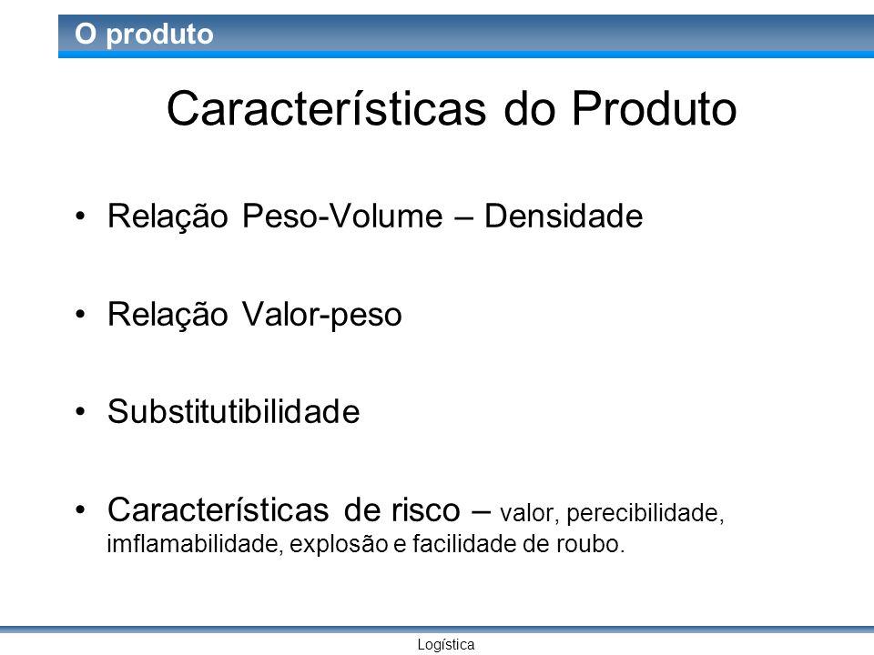 Logística O produto Características do Produto Relação Peso-Volume – Densidade Relação Valor-peso Substitutibilidade Características de risco – valor, perecibilidade, imflamabilidade, explosão e facilidade de roubo.