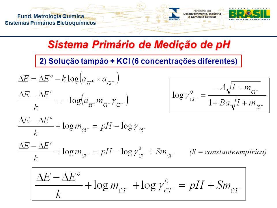 Fund. Metrologia Química Sistemas Primários Eletroquímicos 2) Solução tampão + KCl (6 concentrações diferentes) Sistema Primário de Medição de pH (S =