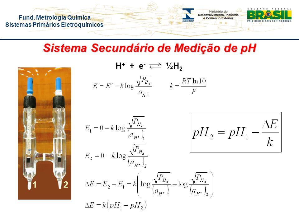 Fund. Metrologia Química Sistemas Primários Eletroquímicos 12 Sistema Secundário de Medição de pH H + + e - ½H 2