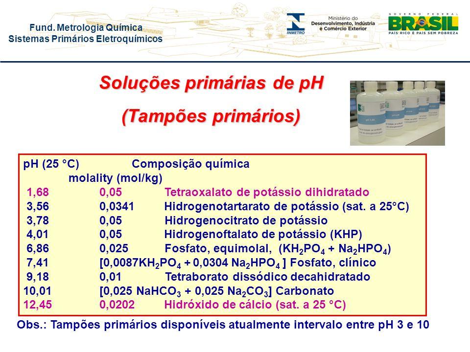 Fund. Metrologia Química Sistemas Primários Eletroquímicos pH (25 °C) Composição química molality (mol/kg) 1,68 0,05Tetraoxalato de potássio dihidrata