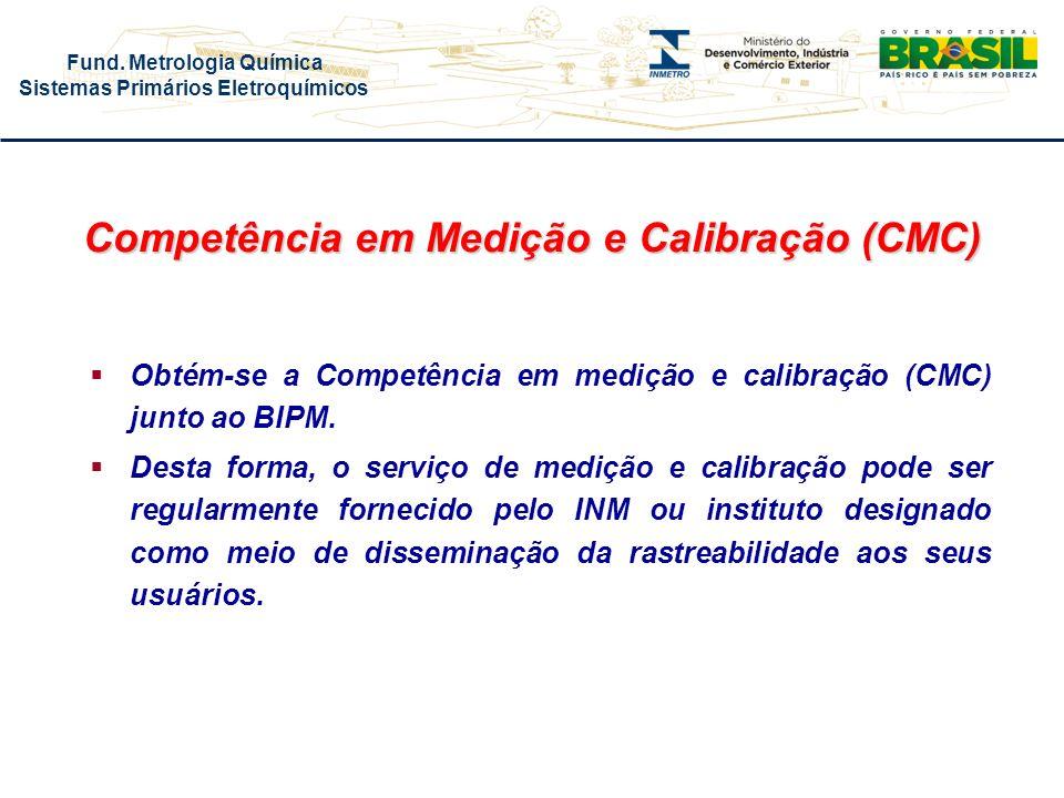 Fund. Metrologia Química Sistemas Primários Eletroquímicos Competência em Medição e Calibração (CMC) Obtém-se a Competência em medição e calibração (C