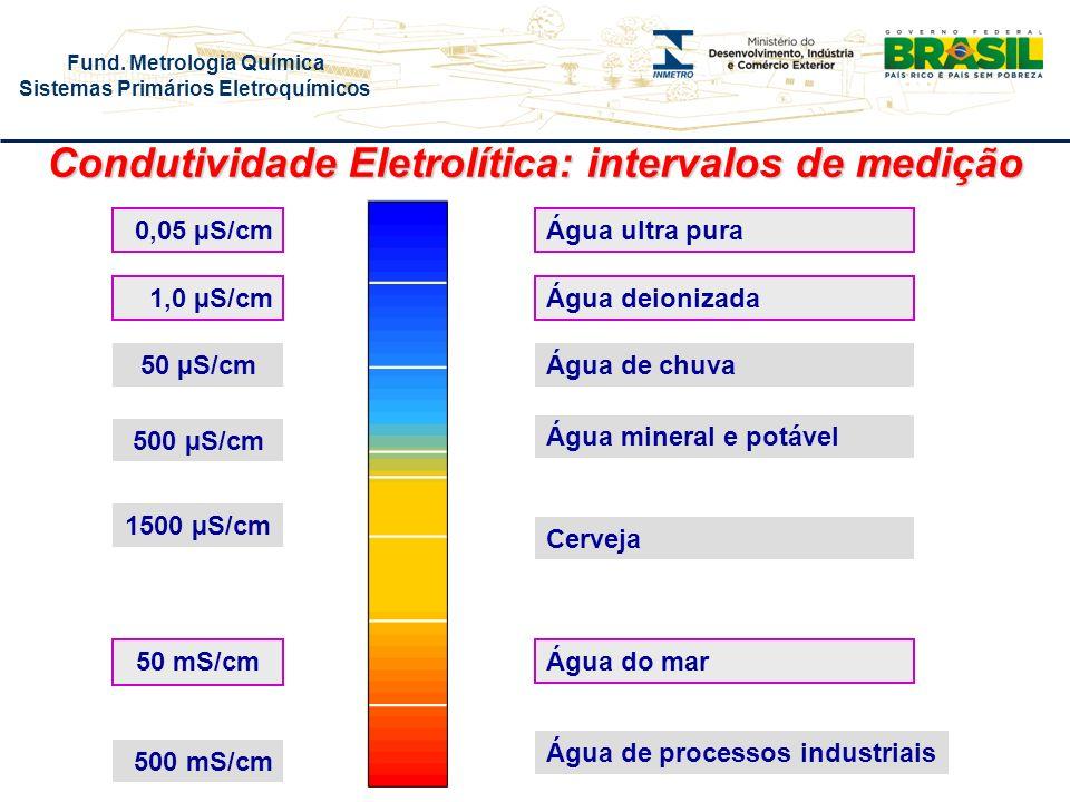 Fund. Metrologia Química Sistemas Primários Eletroquímicos 0,05 µS/cm 500 µS/cm 500 mS/cm Água ultra pura Água mineral e potável Água de processos ind