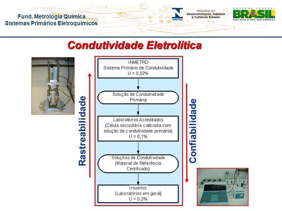 Fund. Metrologia Química Sistemas Primários Eletroquímicos Condutividade Eletrolítica Confiabilidade Rastreabilidade