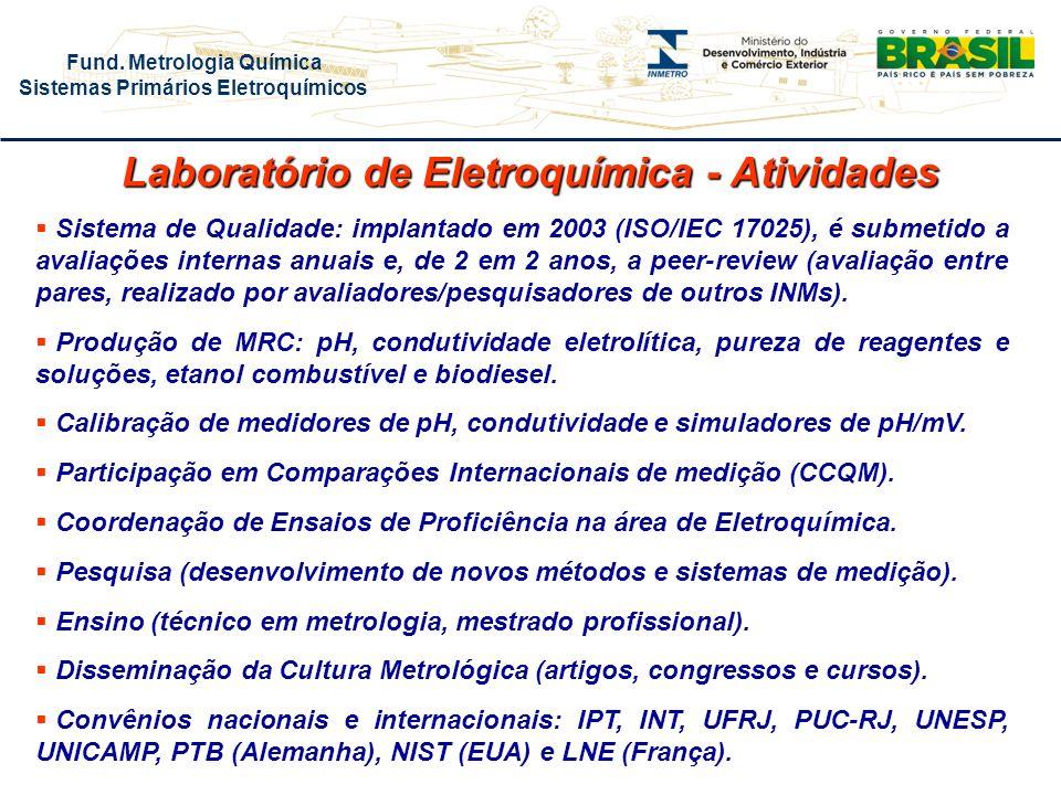 Fund. Metrologia Química Sistemas Primários Eletroquímicos Laboratório de Eletroquímica - Atividades Sistema de Qualidade: implantado em 2003 (ISO/IEC