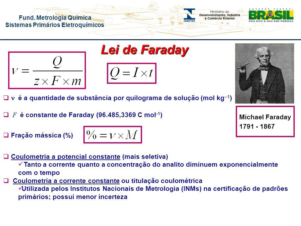 Fund. Metrologia Química Sistemas Primários Eletroquímicos Lei de Faraday Coulometria a potencial constante (mais seletiva) Tanto a corrente quanto a