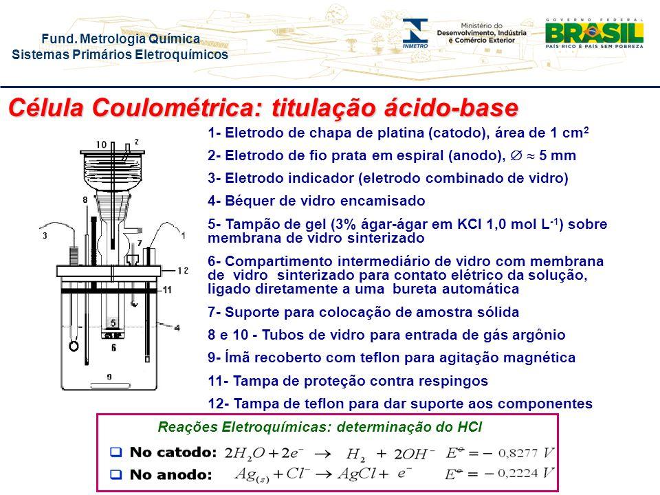 Fund. Metrologia Química Sistemas Primários Eletroquímicos Reações Eletroquímicas: determinação do HCl Célula Coulométrica: titulação ácido-base 1- El