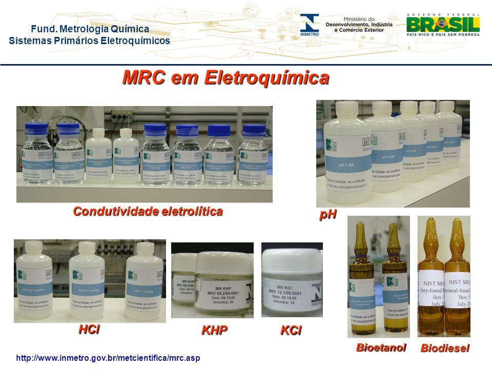 Fund. Metrologia Química Sistemas Primários Eletroquímicos http://www.inmetro.gov.br/metcientifica/mrc.asp MRC em Eletroquímica MRC em Eletroquímica C