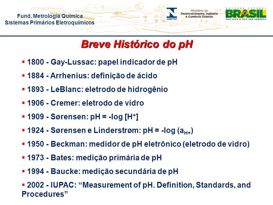 Fund. Metrologia Química Sistemas Primários Eletroquímicos Breve Histórico do pH 1800 - Gay-Lussac: papel indicador de pH 1884 - Arrhenius: definição