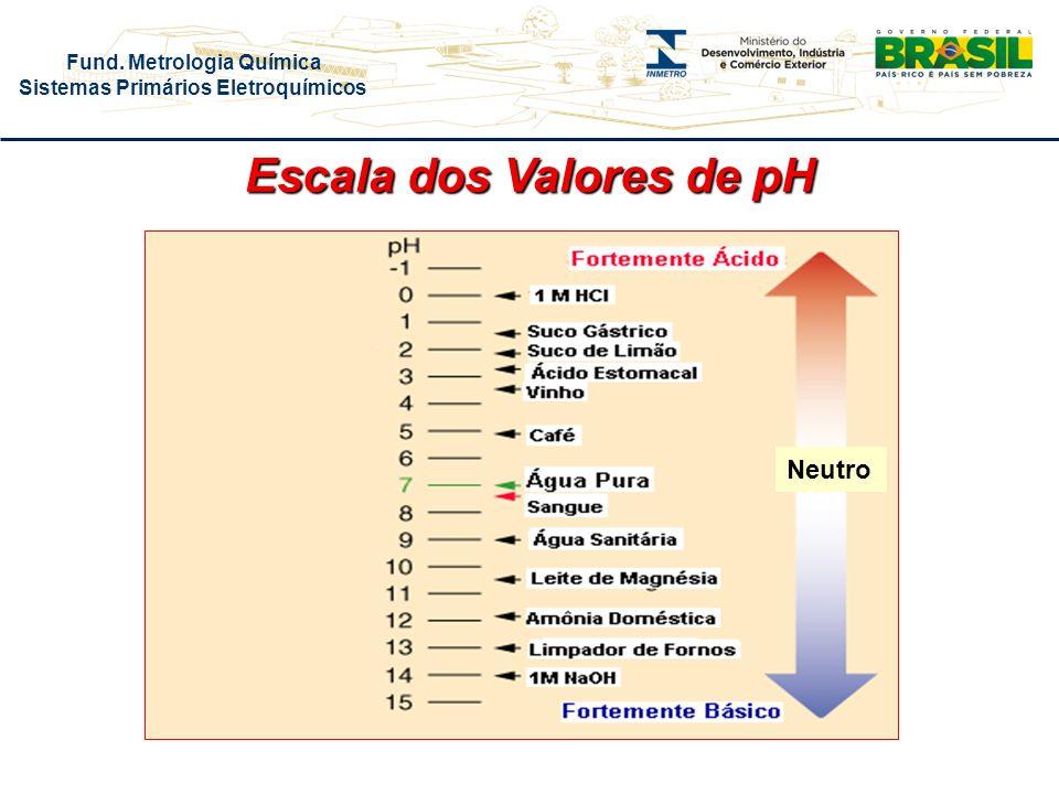Fund. Metrologia Química Sistemas Primários Eletroquímicos Neutro Escala dos Valores de pH