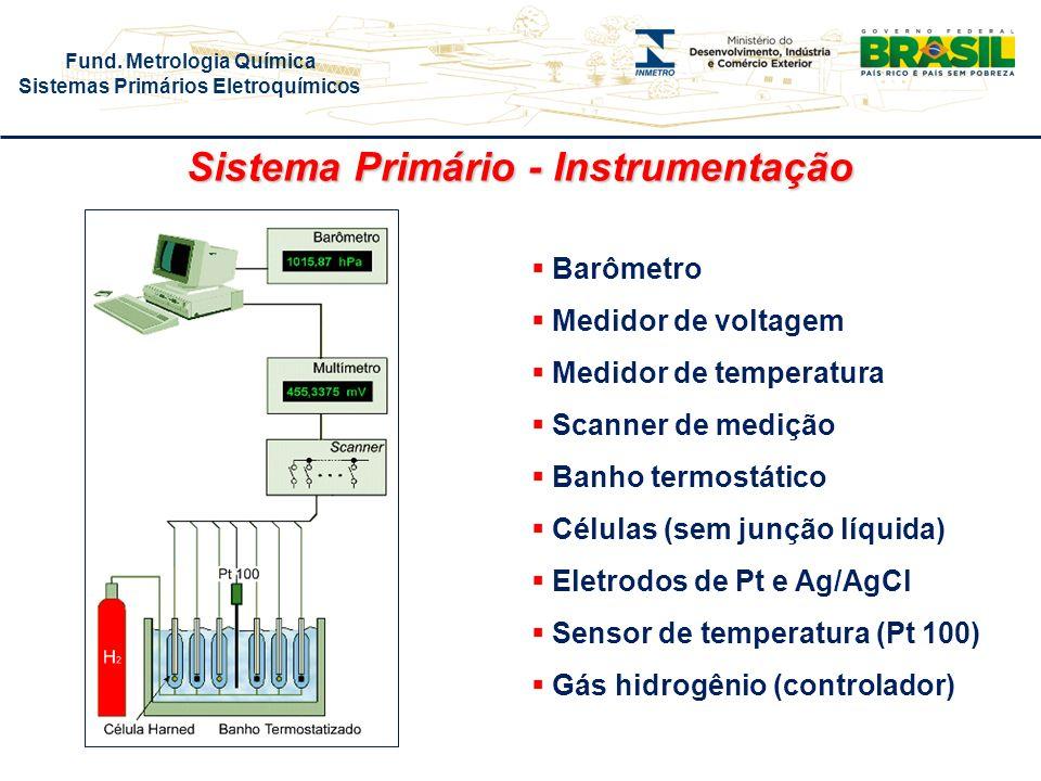 Fund. Metrologia Química Sistemas Primários Eletroquímicos Sistema Primário - Instrumentação Barômetro Medidor de voltagem Medidor de temperatura Scan