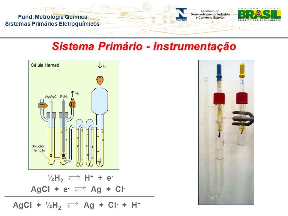 Fund. Metrologia Química Sistemas Primários Eletroquímicos Sistema Primário - Instrumentação H + + e - ½H 2 AgCl + e - Ag + Cl - AgCl + ½H 2 Ag + Cl -