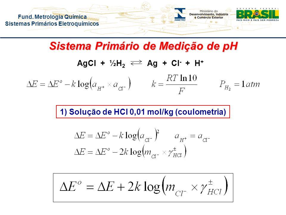 Fund. Metrologia Química Sistemas Primários Eletroquímicos 1) Solução de HCl 0,01 mol/kg (coulometria) Sistema Primário de Medição de pH AgCl + ½H 2 A