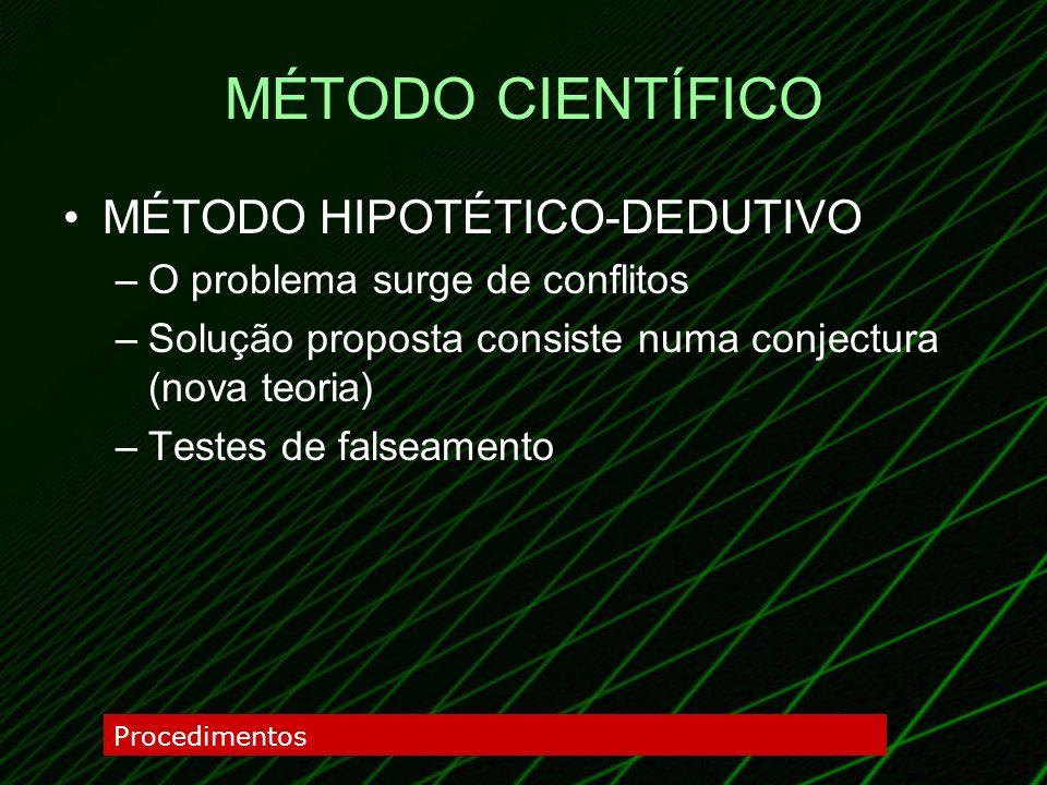 MÉTODO CIENTÍFICO MÉTODO HIPOTÉTICO-DEDUTIVO –O problema surge de conflitos –Solução proposta consiste numa conjectura (nova teoria) –Testes de falsea