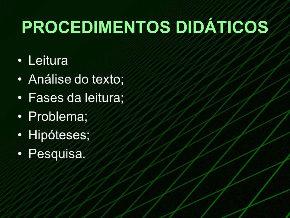 PROCEDIMENTOS DIDÁTICOS Leitura Análise do texto; Fases da leitura; Problema; Hipóteses; Pesquisa.