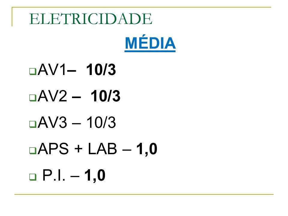 ELETRICIDADE MÉDIA AV1– 10/3 AV2 – 10/3 AV3 – 10/3 APS + LAB – 1,0 P.I. – 1,0