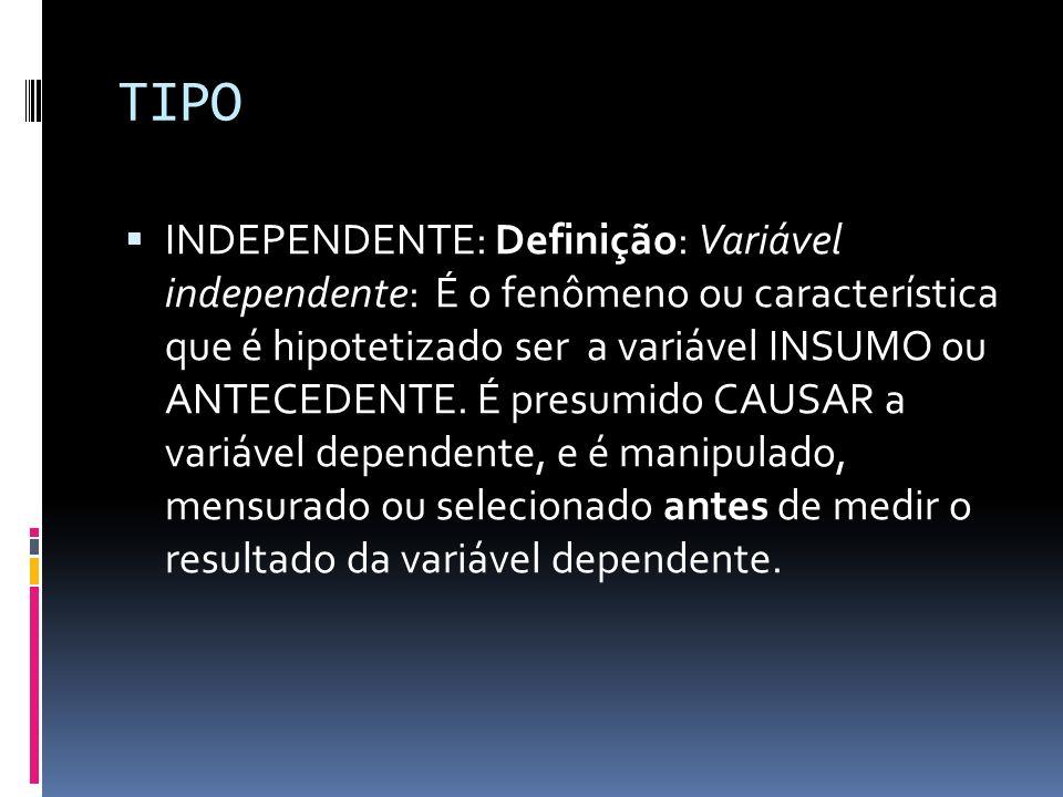 TIPO INDEPENDENTE: Definição: Variável independente: É o fenômeno ou característica que é hipotetizado ser a variável INSUMO ou ANTECEDENTE. É presumi