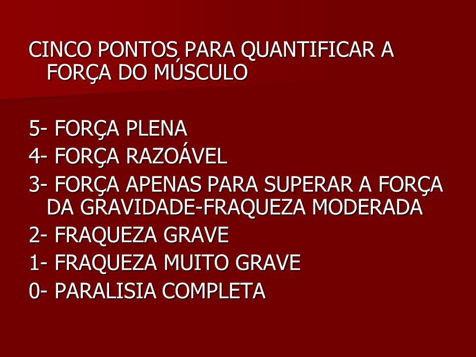 CINCO PONTOS PARA QUANTIFICAR A FORÇA DO MÚSCULO 5- FORÇA PLENA 4- FORÇA RAZOÁVEL 3- FORÇA APENAS PARA SUPERAR A FORÇA DA GRAVIDADE-FRAQUEZA MODERADA 2- FRAQUEZA GRAVE 1- FRAQUEZA MUITO GRAVE 0- PARALISIA COMPLETA