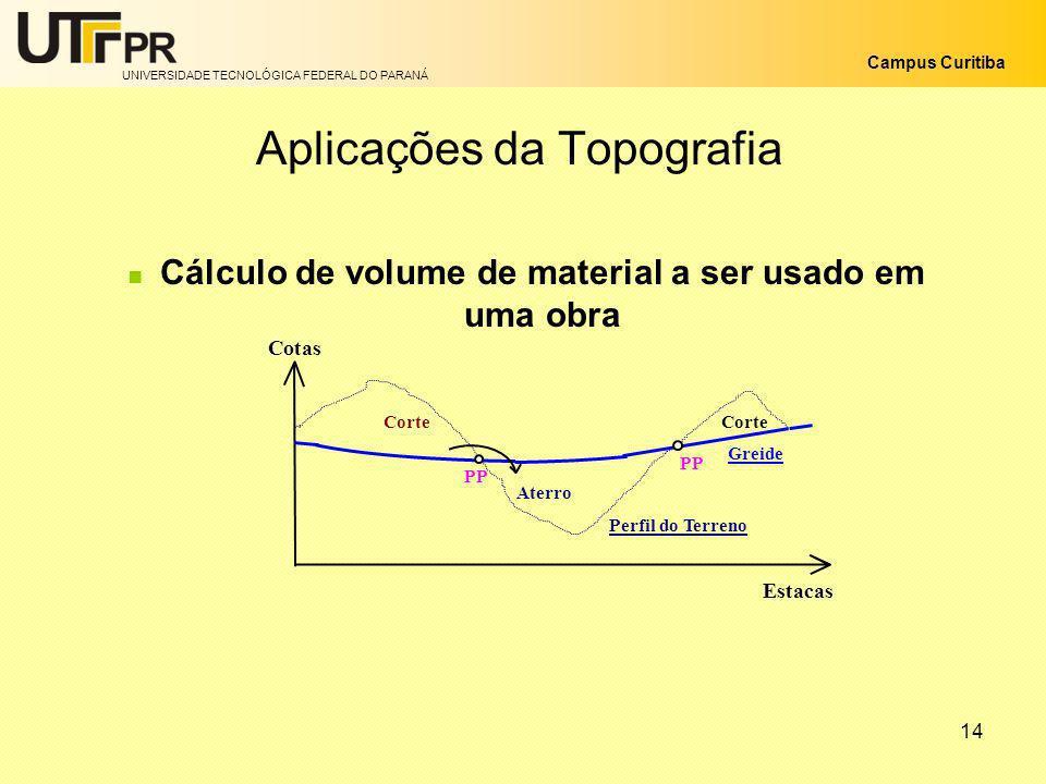 UNIVERSIDADE TECNOLÓGICA FEDERAL DO PARANÁ Campus Curitiba 14 Aplicações da Topografia Aterro Corte Greide Corte Cotas PP Perfil do Terreno Estacas Cá