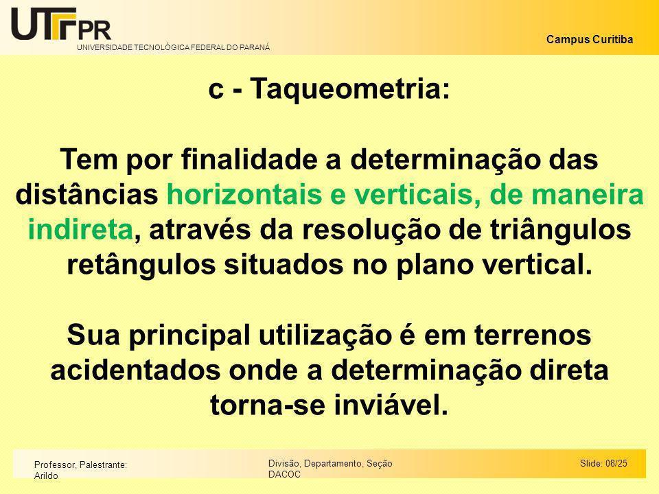 UNIVERSIDADE TECNOLÓGICA FEDERAL DO PARANÁ Campus Curitiba Slide: 08/25Divisão, Departamento, Seção DACOC Professor, Palestrante: Arildo c - Taqueomet
