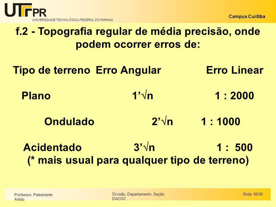 UNIVERSIDADE TECNOLÓGICA FEDERAL DO PARANÁ Campus Curitiba Slide: 00/00Divisão, Departamento, Seção DACOC Professor, Palestrante: Arildo f.2 - Topogra