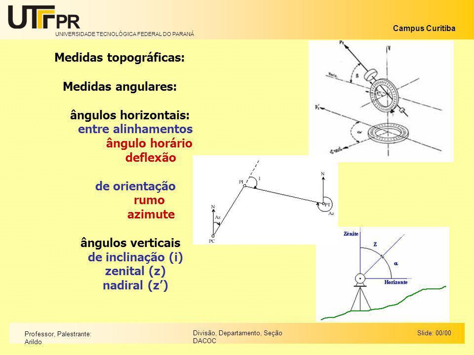 UNIVERSIDADE TECNOLÓGICA FEDERAL DO PARANÁ Campus Curitiba Slide: 00/00Divisão, Departamento, Seção DACOC Professor, Palestrante: Arildo Medidas topog