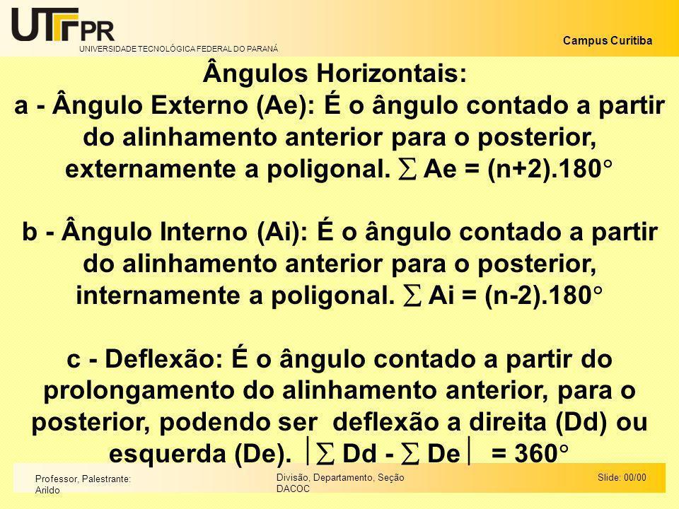 UNIVERSIDADE TECNOLÓGICA FEDERAL DO PARANÁ Campus Curitiba Slide: 00/00Divisão, Departamento, Seção DACOC Professor, Palestrante: Arildo Ângulos Horiz
