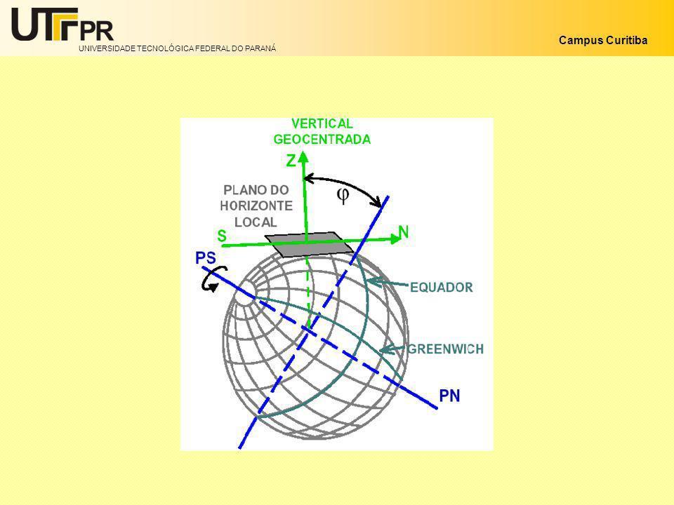 UNIVERSIDADE TECNOLÓGICA FEDERAL DO PARANÁ Campus Curitiba Slide: 09/00Divisão, Departamento, Seção DACOC Professor, Palestrante: Arildo Levantamentos aerofotogramétricos