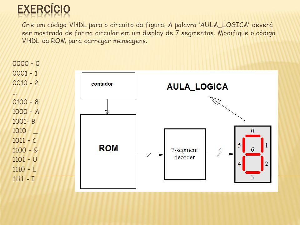 Crie um código VHDL para o circuito da figura. A palavra AULA_LOGICA deverá ser mostrada de forma circular em um display de 7 segmentos. Modifique o c