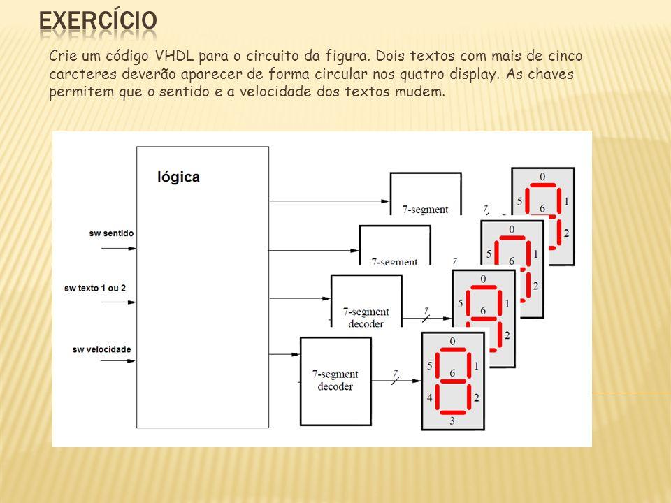 Crie um código VHDL para o circuito da figura. Dois textos com mais de cinco carcteres deverão aparecer de forma circular nos quatro display. As chave