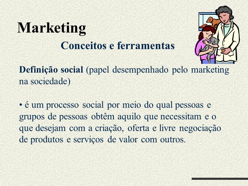 Definição gerencial « é a arte de vender produtos ou serviços » « Pode-se presumir que sempre haverá necessidade de algum esforço de vendas, mas o objetivo do marketing é tornar a venda supérflua.