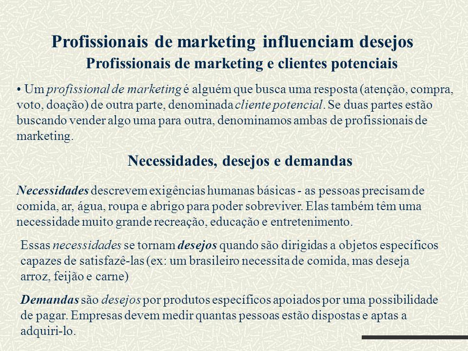 Referências KOTLER, Philip.Administração de Marketing.