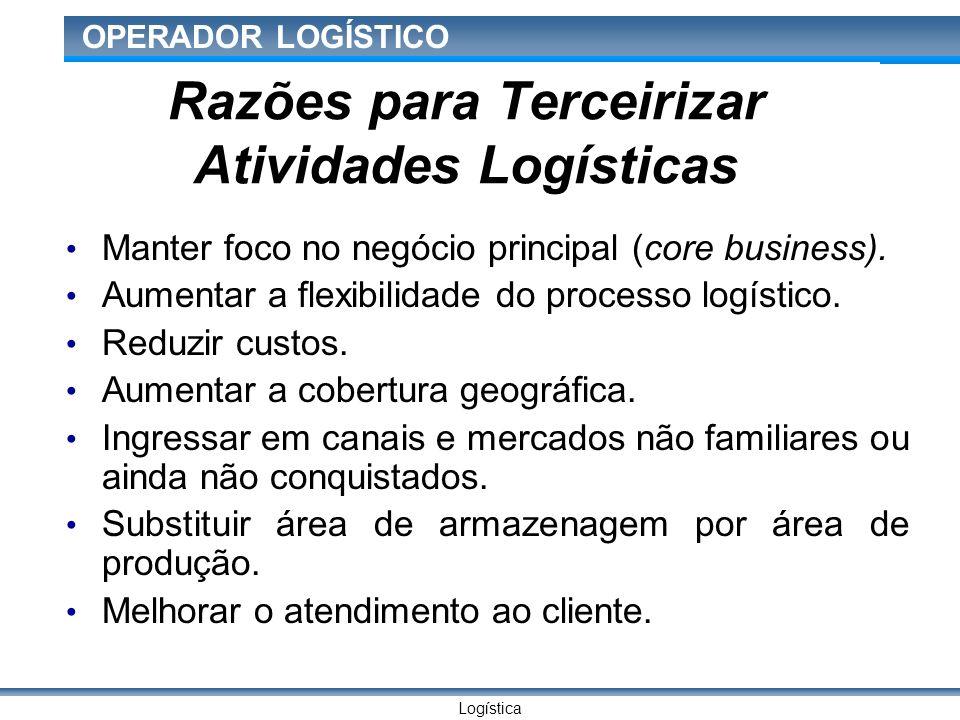 Logística OPERADOR LOGÍSTICO Razões para Terceirizar Atividades Logísticas Manter foco no negócio principal (core business).