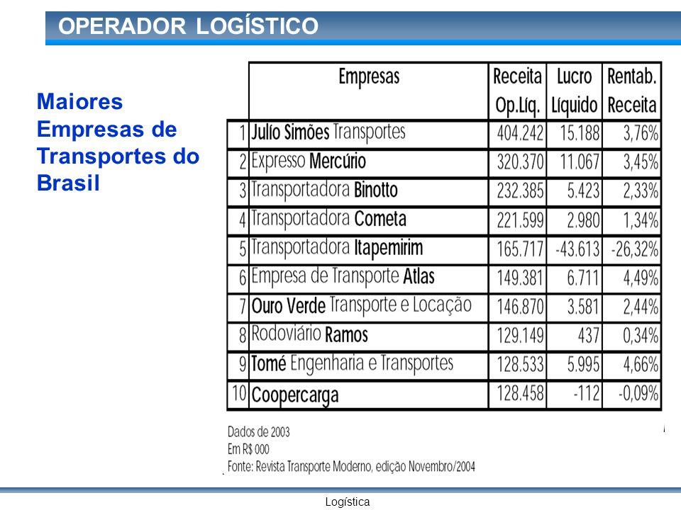 Logística OPERADOR LOGÍSTICO Maiores Empresas de Transportes do Brasil