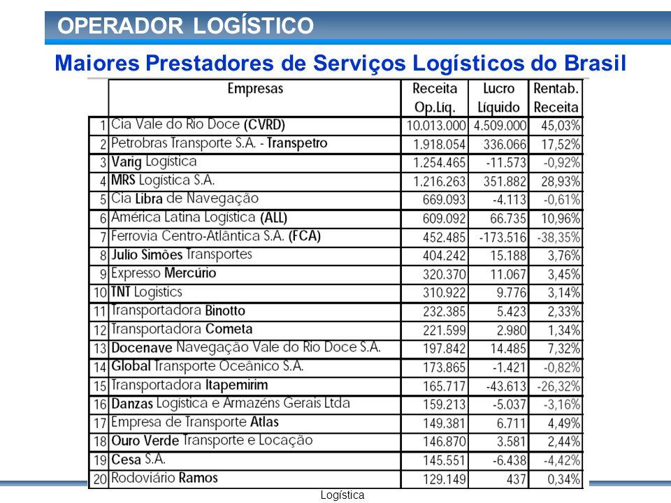 Logística OPERADOR LOGÍSTICO Maiores Prestadores de Serviços Logísticos do Brasil