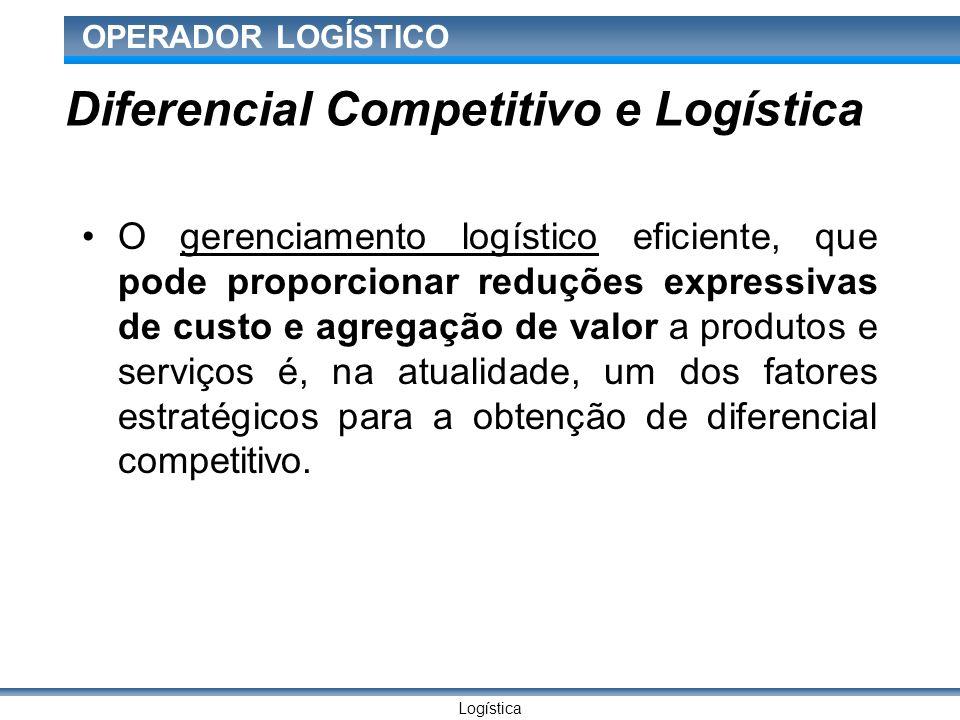 Logística OPERADOR LOGÍSTICO Diferencial Competitivo e Logística O gerenciamento logístico eficiente, que pode proporcionar reduções expressivas de custo e agregação de valor a produtos e serviços é, na atualidade, um dos fatores estratégicos para a obtenção de diferencial competitivo.