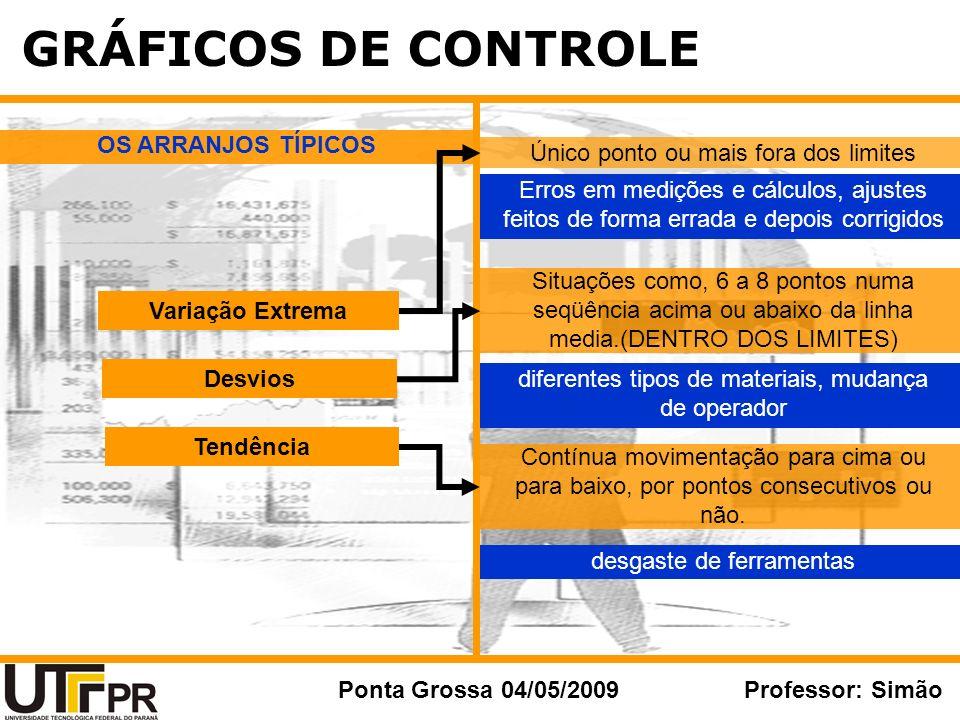 GRÁFICOS DE CONTROLE Ponta Grossa 04/05/2009Professor: Simão OS ARRANJOS TÍPICOS Único ponto ou mais fora dos limites Variação Extrema Desvios Tendênc