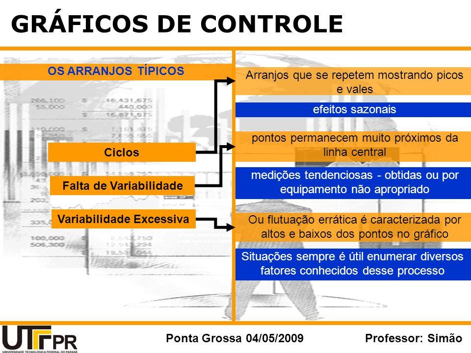 GRÁFICOS DE CONTROLE Ponta Grossa 04/05/2009Professor: Simão OS ARRANJOS TÍPICOS Arranjos que se repetem mostrando picos e vales Ciclos Falta de Varia