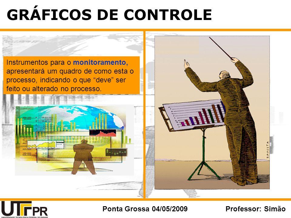 GRÁFICOS DE CONTROLE Ponta Grossa 04/05/2009Professor: Simão Instrumentos para o monitoramento, apresentará um quadro de como esta o processo, indican