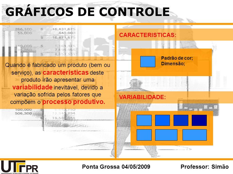 GRÁFICOS DE CONTROLE Ponta Grossa 04/05/2009Professor: Simão PROCESSO PRODUTIVO: Diferença entre máquinas, mudanças; Condições ambientais; Variação entre lotes de matérias-primas; Diferença entre Fornecedores;