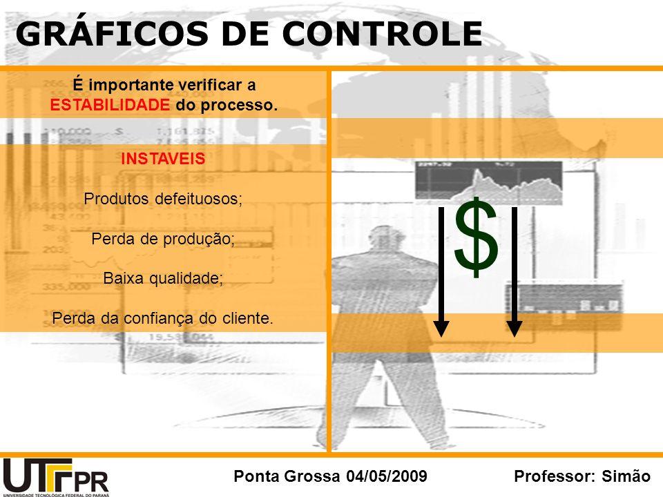 GRÁFICOS DE CONTROLE Ponta Grossa 04/05/2009Professor: Simão É importante verificar a ESTABILIDADE do processo. INSTAVEIS Produtos defeituosos; Perda